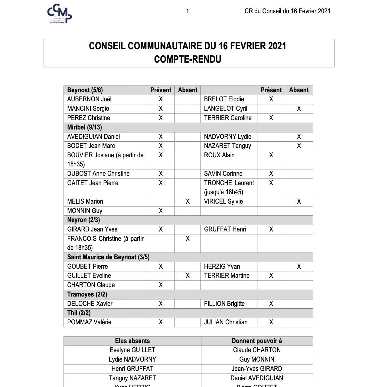 Compte-rendu du Conseil communautaire du 16 février 2021