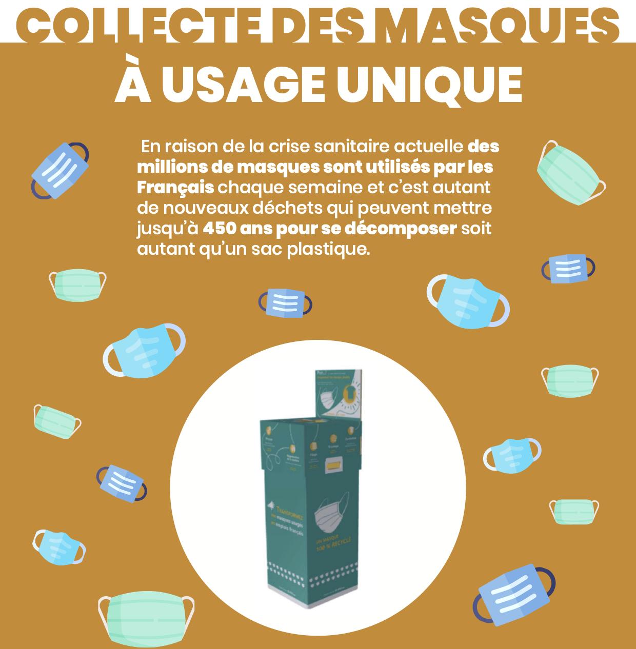 Mise en place de boîtes de collecte et de recyclage de masques